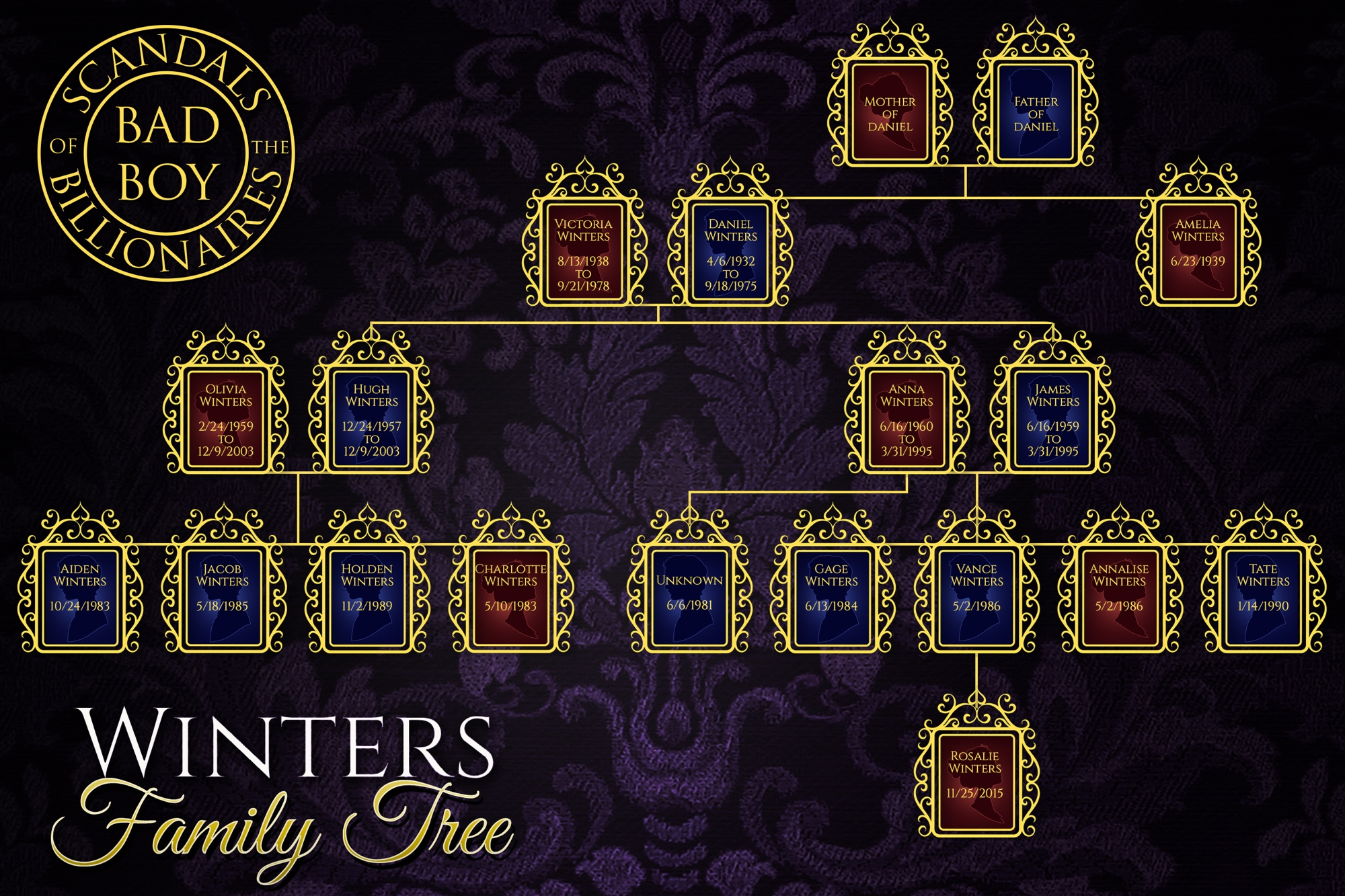 Winters Family Tree-web